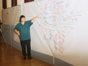 Two-Day 'Common Threads' Conference, Old Town Hall, Stratford Broadway